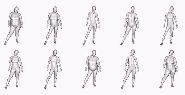 3D-body-HUB IBV RUVID